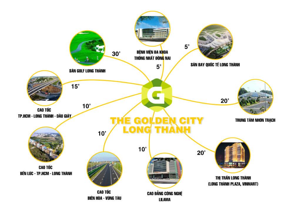 Đất nền The Golden City Long Thành