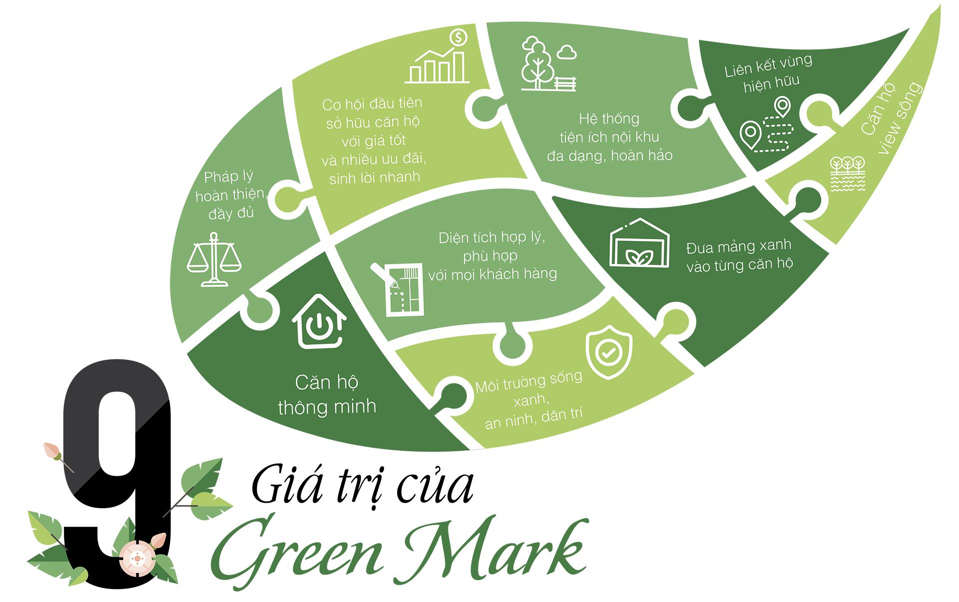 Dự án Green Mark