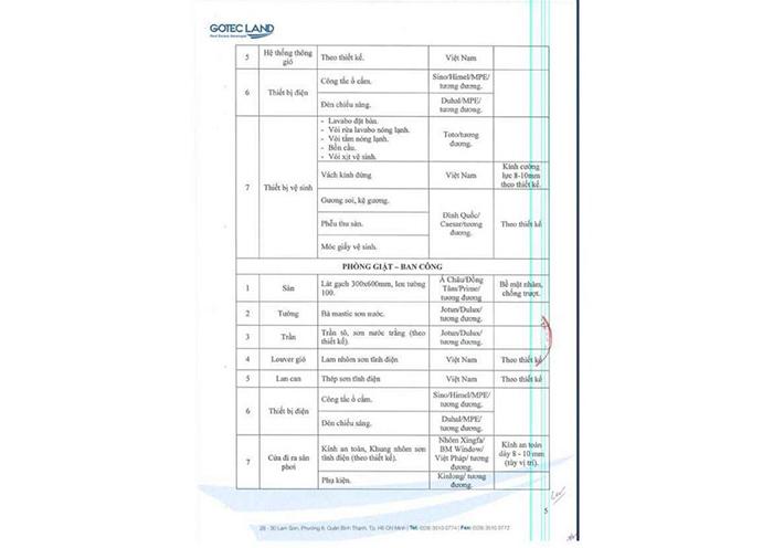 Danh mục vật liệu bàn giao